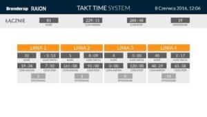 Takt Time System
